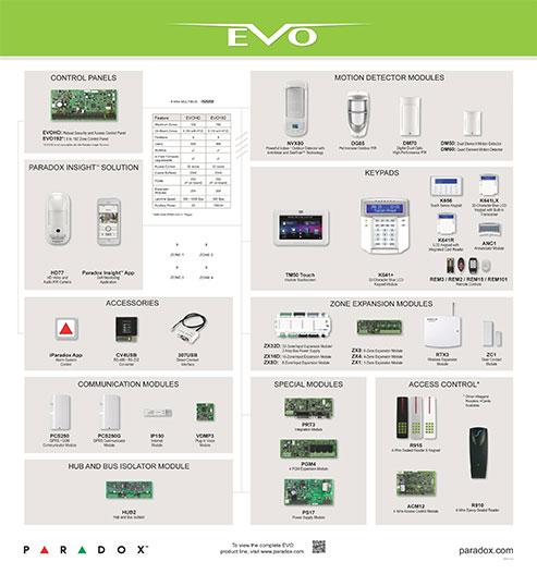 سیستم اعلام سرقت (دزدگیر) Digiplex EVO سری evo شرکت پارادوکس کانادا paradox اعلام سرقت (دزدگیر) سری EVO شرکت پارادوکس کانادا PARADOX evo paradox1